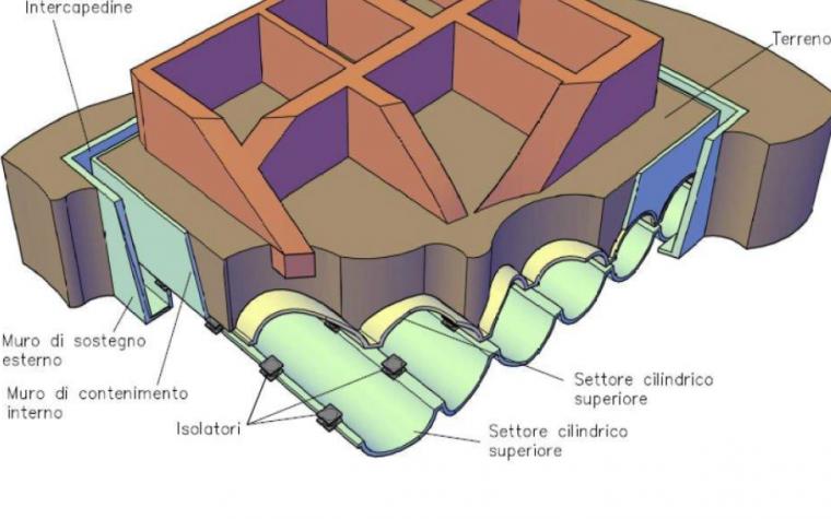 Una piattaforma per isolare sismicamente